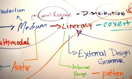 Digital and Media Literacy, photo from @JAMcArthur's Media Aesthetics Course @QueensUniv